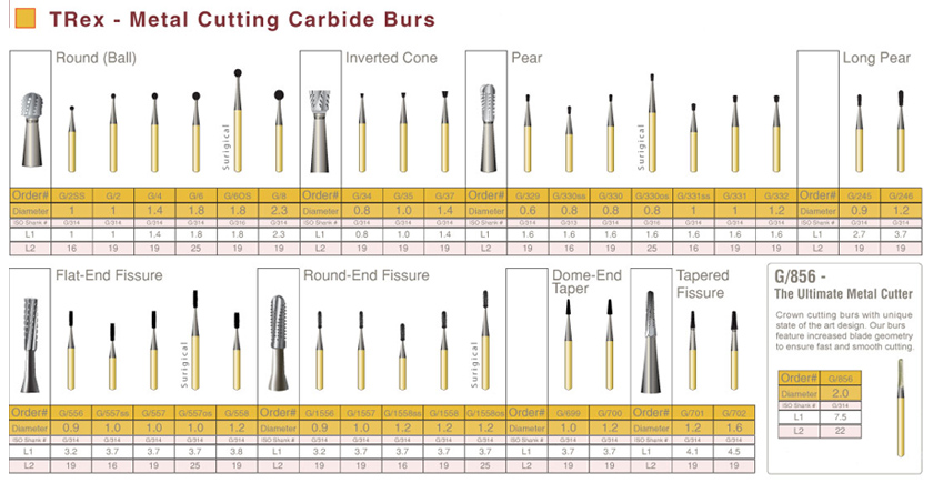 TRex Metal Cutting Carbides: Click to Enlarge